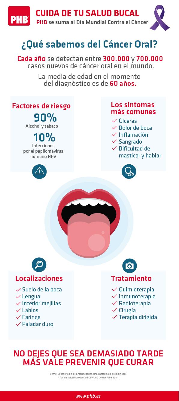 cancer bucal mas comun)