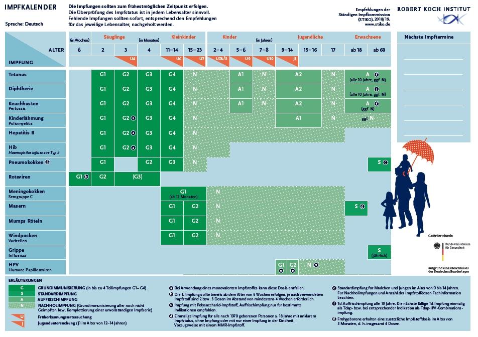 Gardasil Erfahrungen, Bewertungen und Nebenwirkungen - sanego - Hpv impfung lymphknotenschwellung