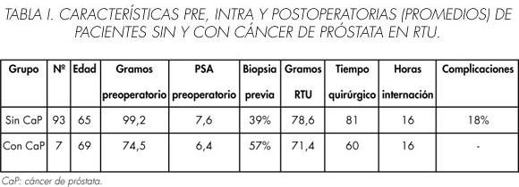 cancer prostata valori psa