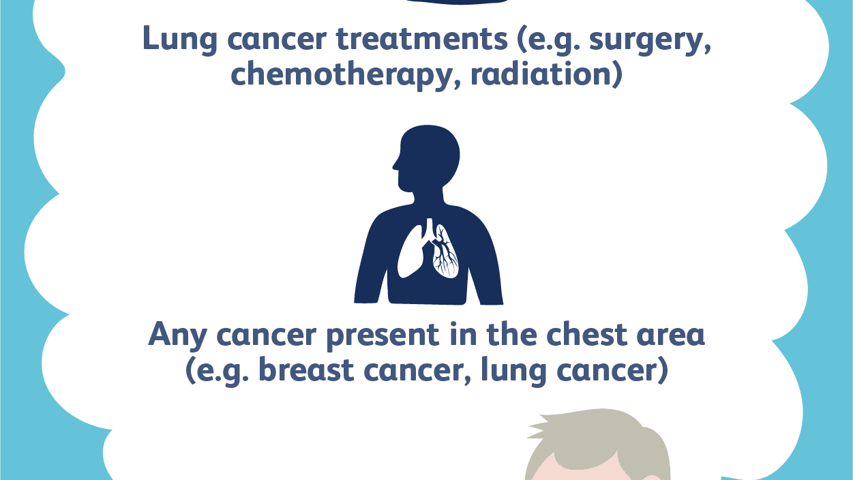 lung cancer benign pleural effusion)