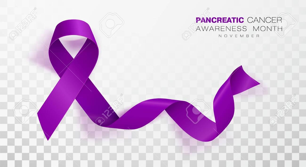 pancreatic cancer ribbon color colon cancer benign polyps