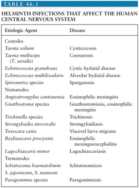 Trichuriaza - Wikipedia O helminth infection