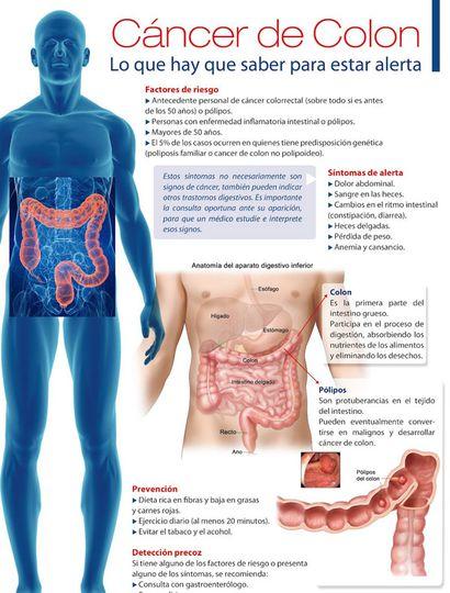 cancer de colon mujer