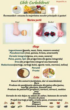 Cum să mănânci mai sănătos fără să-ți dai viața peste cap