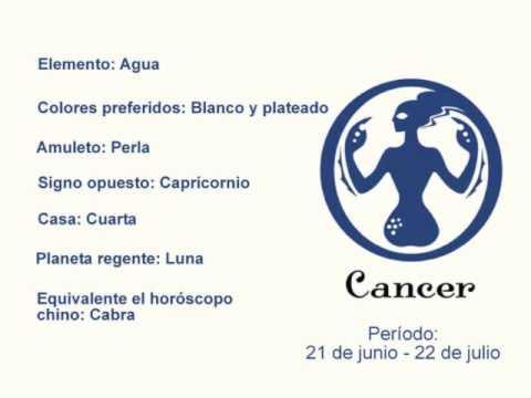 signo cancer que elemento es)