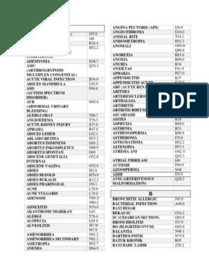 papilloma kode icd 10