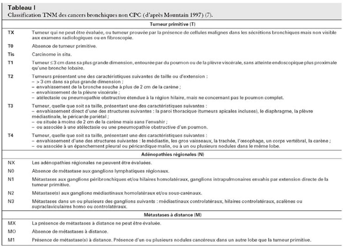 cancer neuroendocrine du poumon