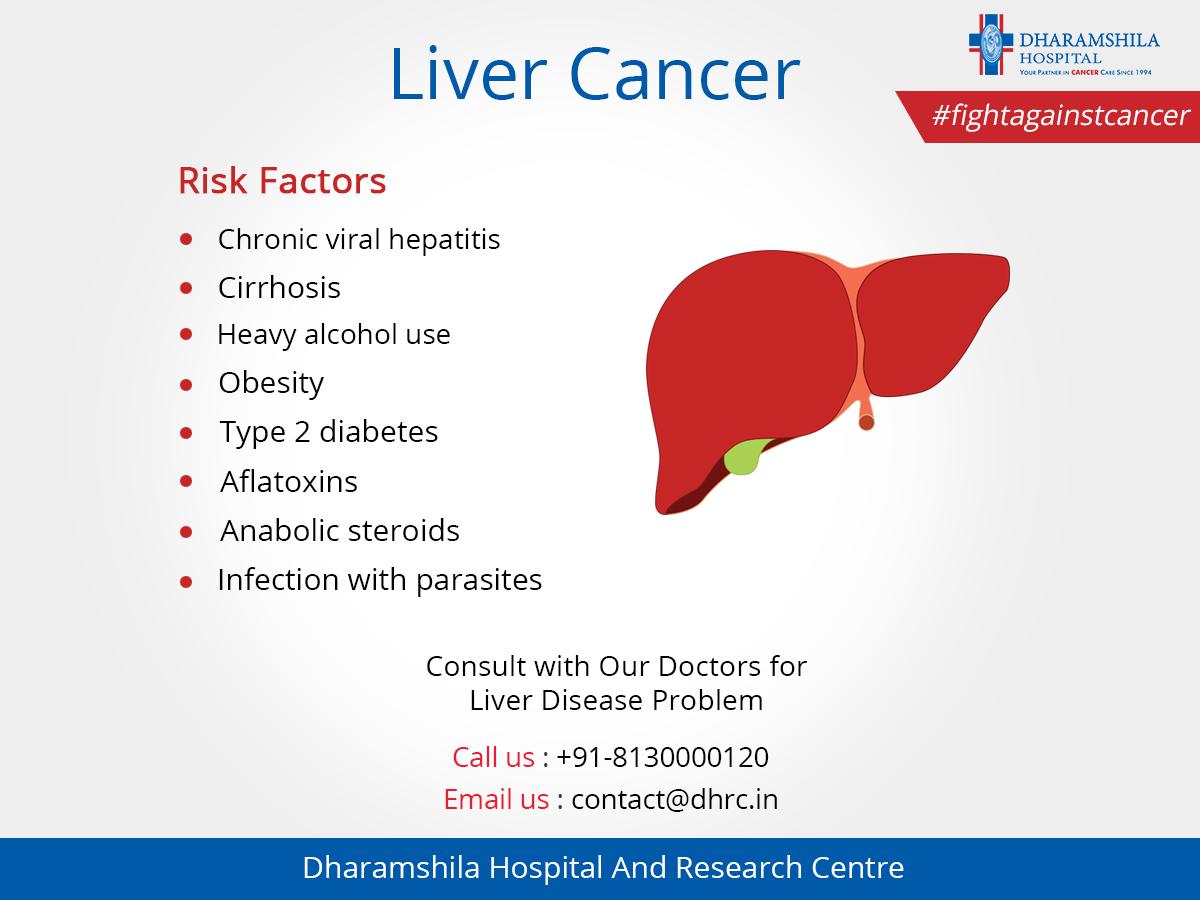 cancer hepatic ciroza)