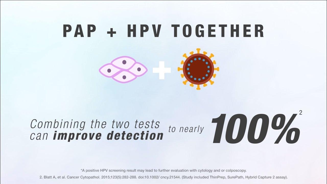 hpv high risk by tma thinprep)