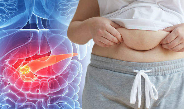 pancreatic cancer weight loss