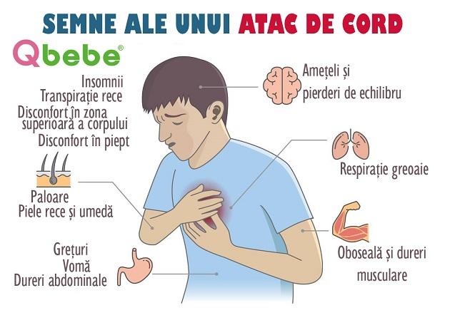simptome de atac de cord la om)